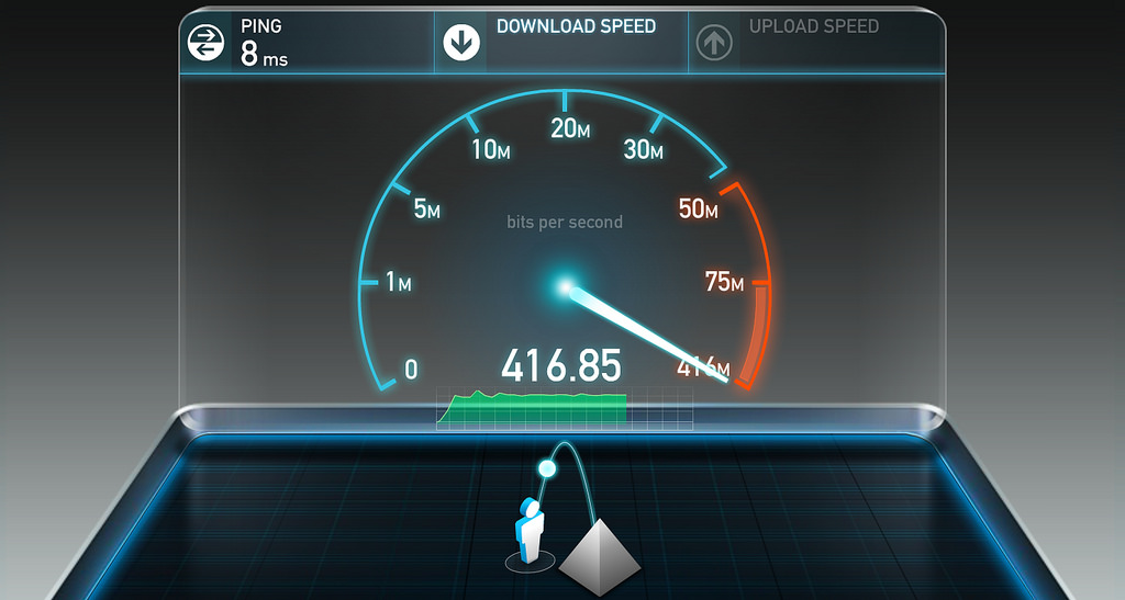 What speed internet do I need.