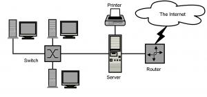 modem versus router
