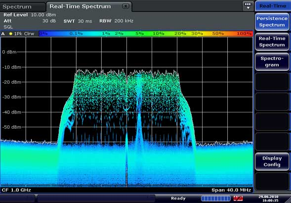 wireless-spectrum-analyzer