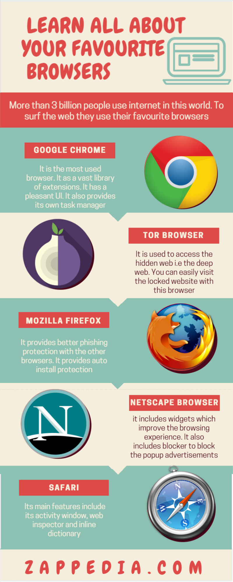 learn about browsers