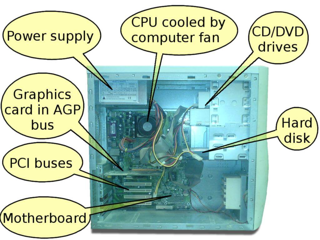 Getting Computer Parts