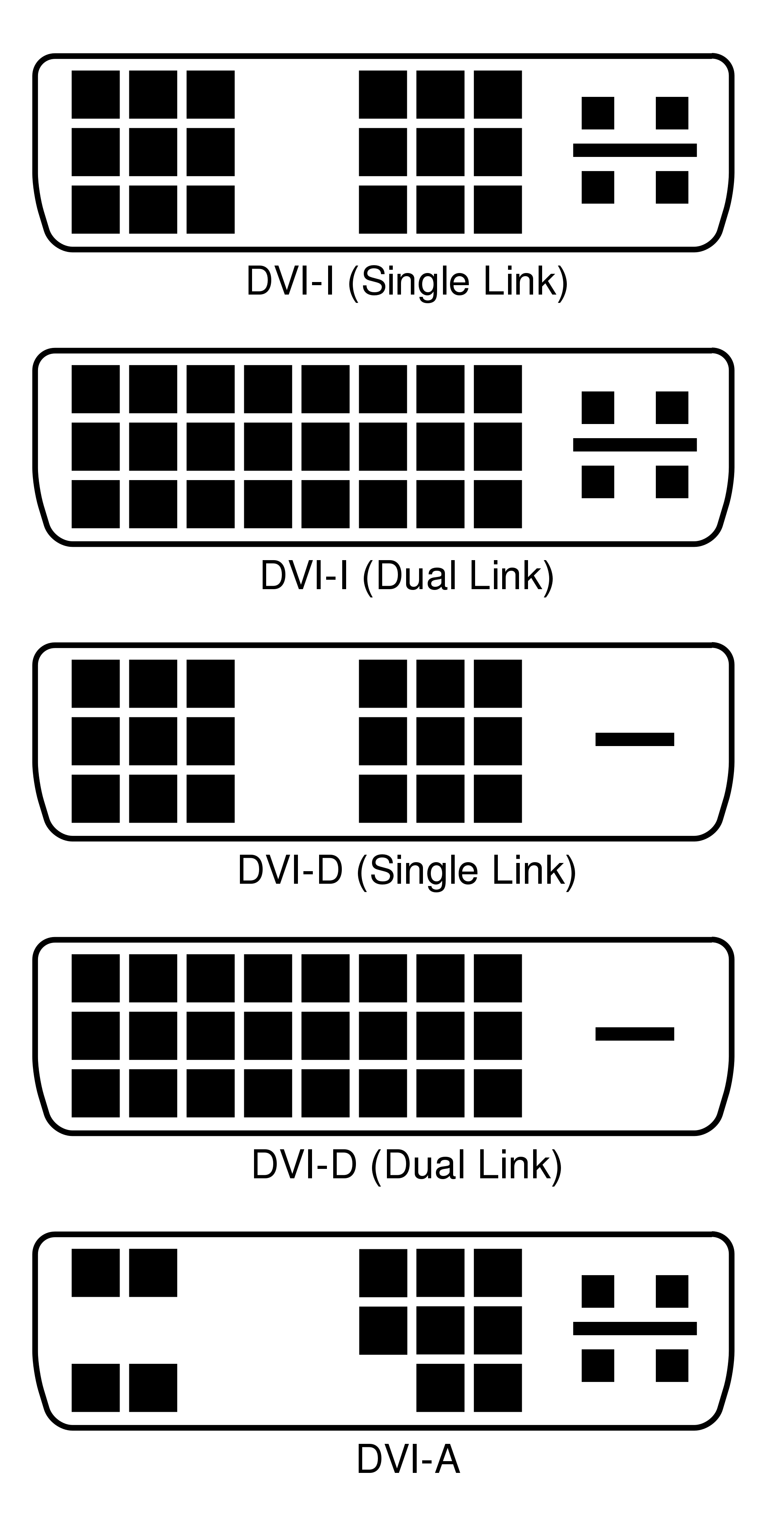 Types of DVI Monitor Connectors