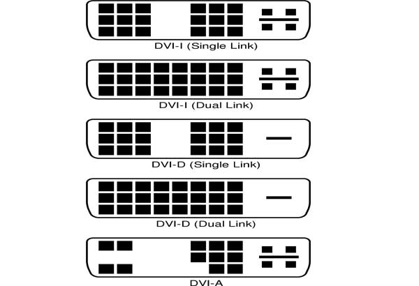 dvi-connector-types