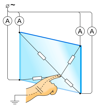 how do capacitive touch screens work