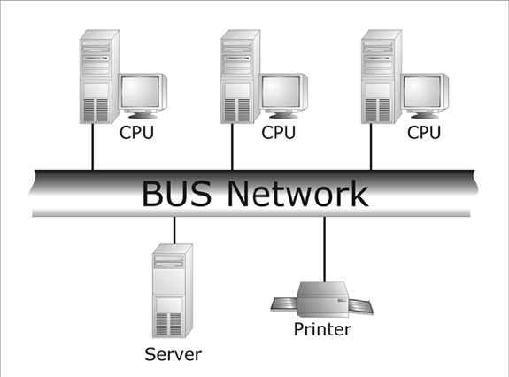 external data bus