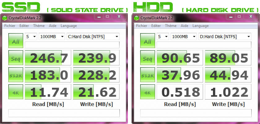 HDD vs. SSD lifespan