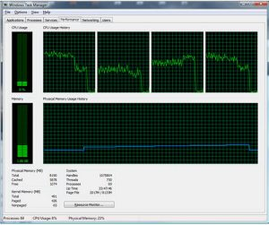 Desktop Window Manager High CPU