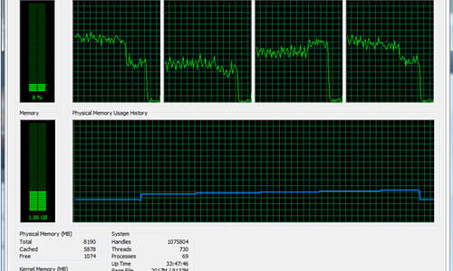 Desktop Window Manager High CPU Usage Issue [Solved]